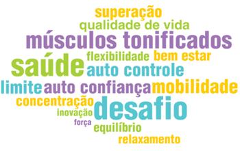 http://www.revistadasdicas.com/wp-content/uploads/2014/11/benef%C3%ADcios-do-pilates.png