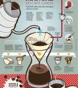 como fazer um cafe 3